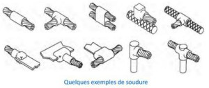 soudure aluminothermique