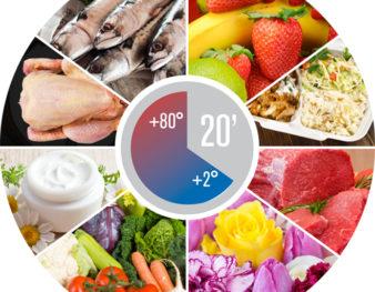 Refroidissement aliments ERGOvac